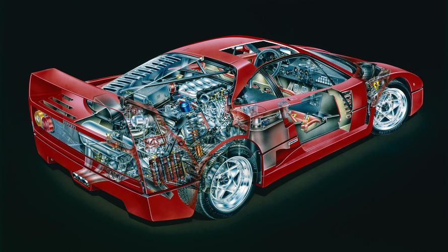 Descubre el Ferrari F40 en detalle