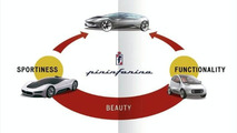 Combining the best qualities of the last two Pininfarina concepts
