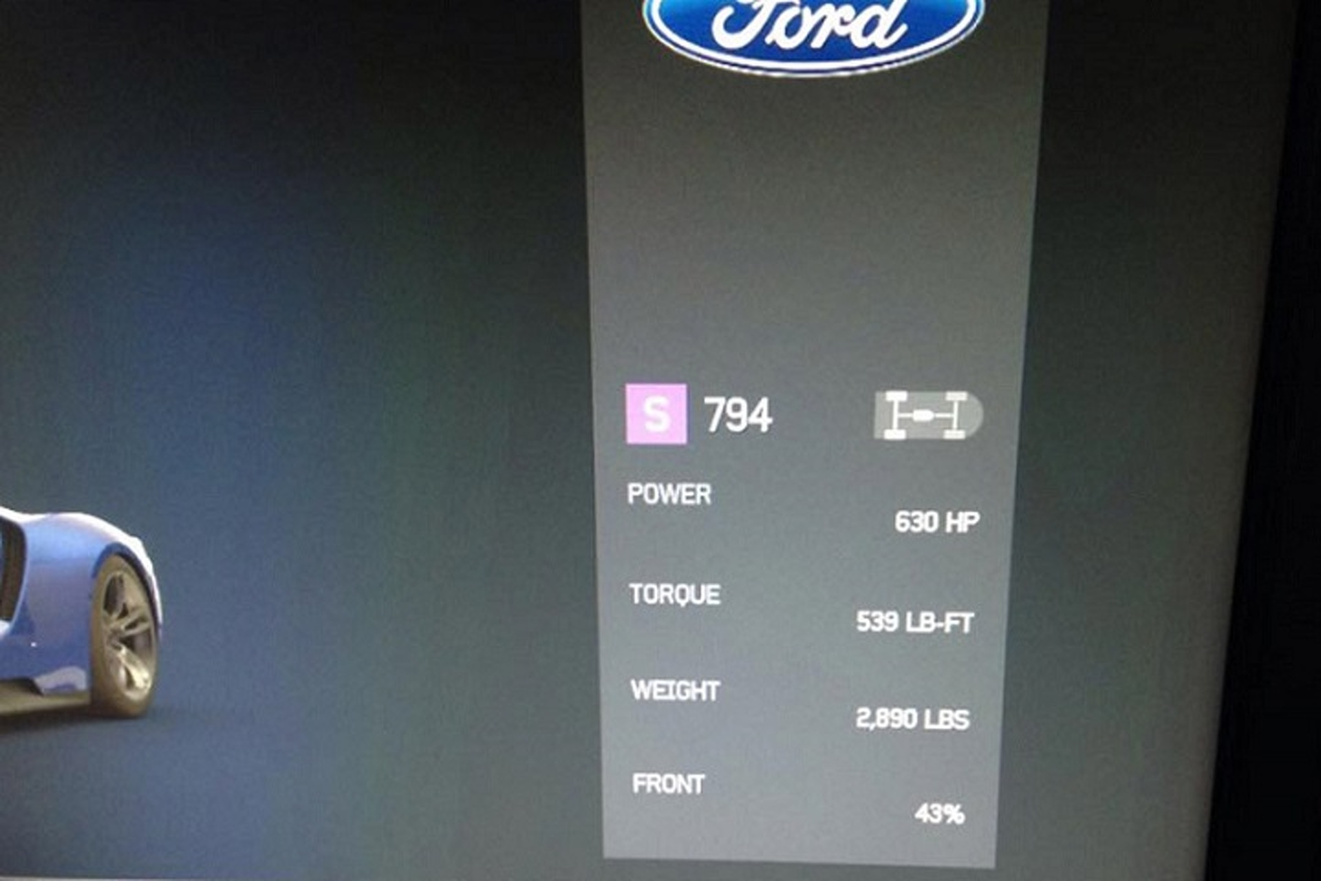 "2016 Ford GT Specs Revealed Via ""Forza Motorsport 6"" Video Game?"