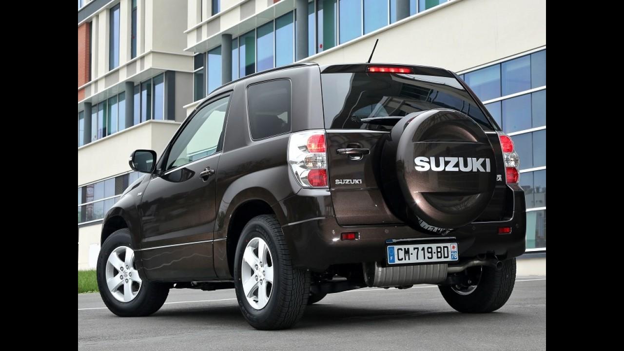 Suzuki confirma retorno à Argentina com modelos Grand Vitara e Swift