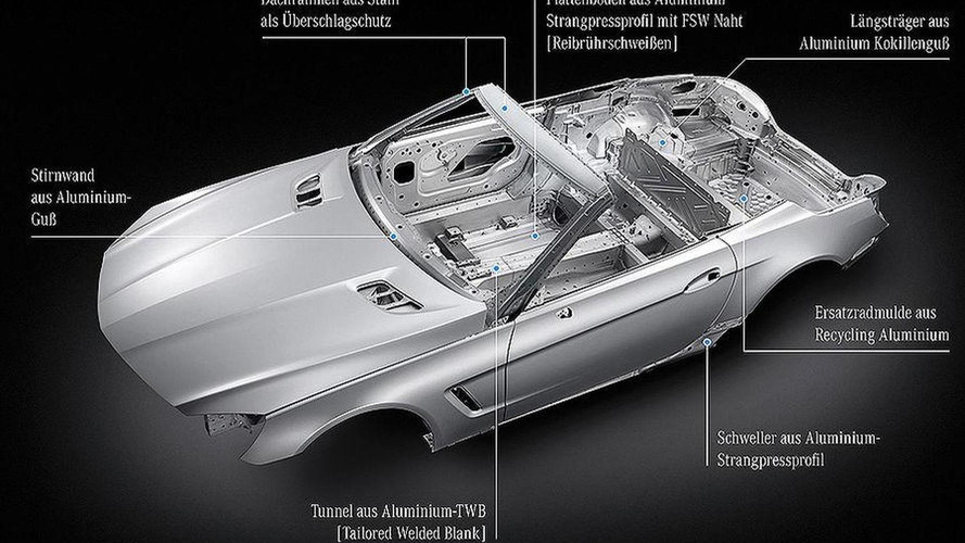 2012 Mercedes-Benz SL-Class first photos and details