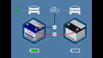 Batteria auto, Bosch lancia sei video tutorial