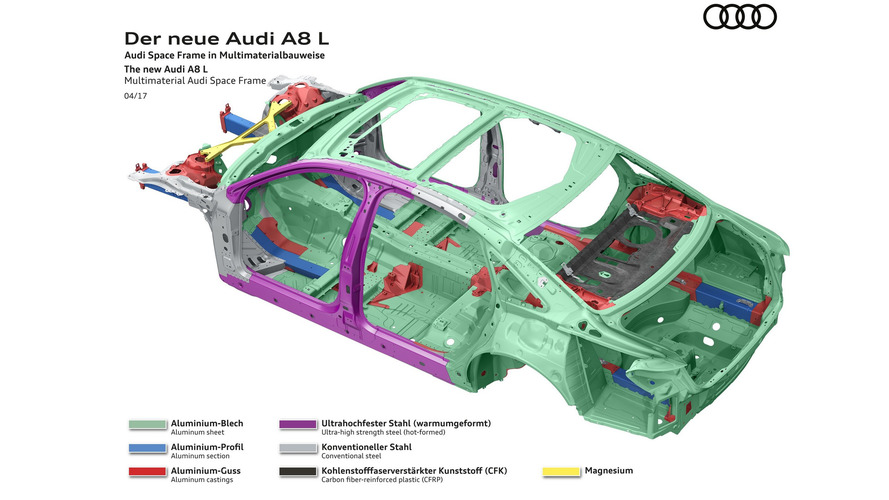2018 Audi A8 and A8L body