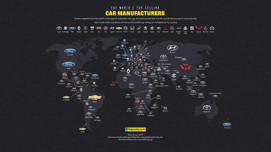 Best-Selling Automakers by Country