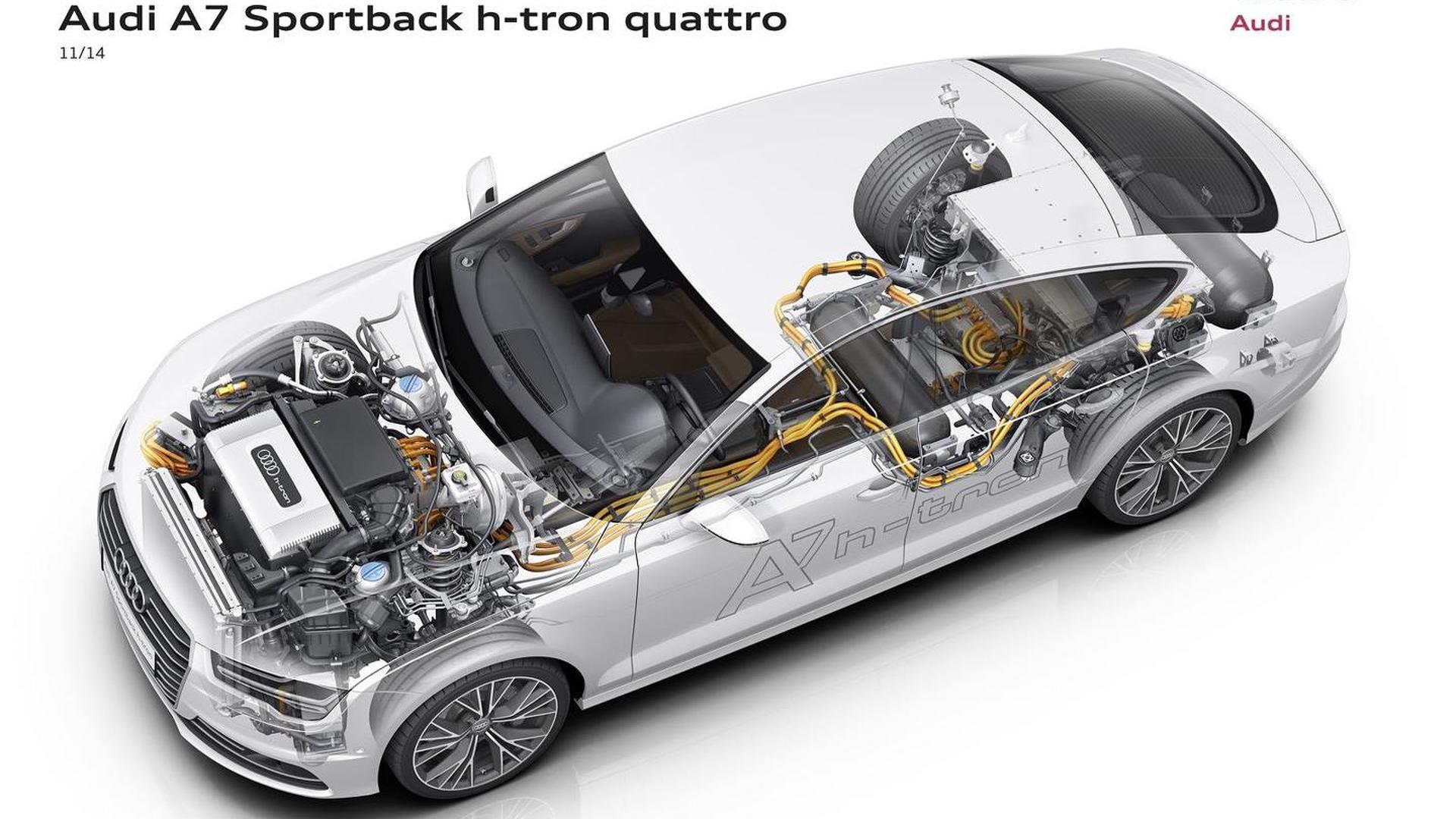 Водородная установка Audi A7 Sportback h-tron quattro