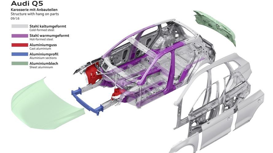 Nasıl yapılıyor: 2017 Audi Q5