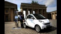 VÍDEO: Smart elétrico na era do