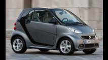 Smart anuncia recall para quase 2 mil unidades do ForTwo no Brasil