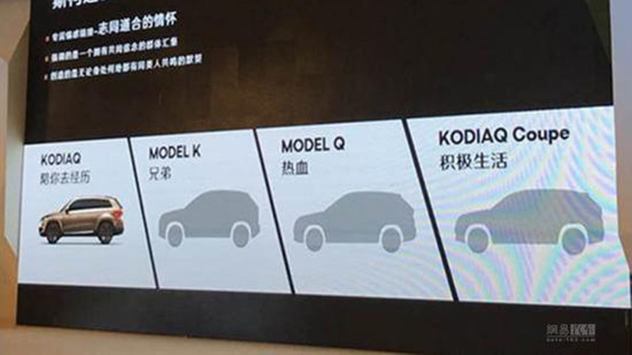 Skoda Kodiaq Coupe, Two New SUVs Confirmed For China