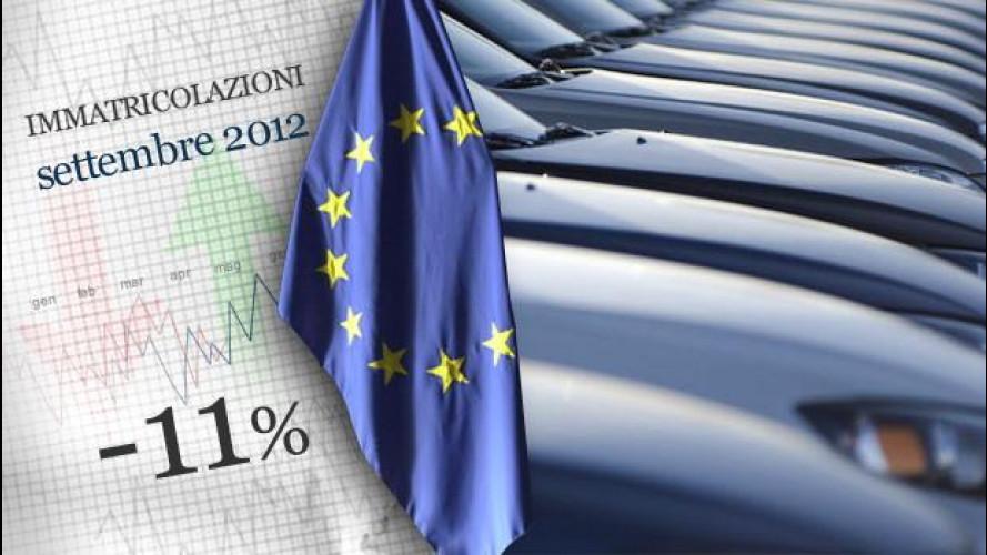 Mercato auto Europa: caduta accelerata a settembre