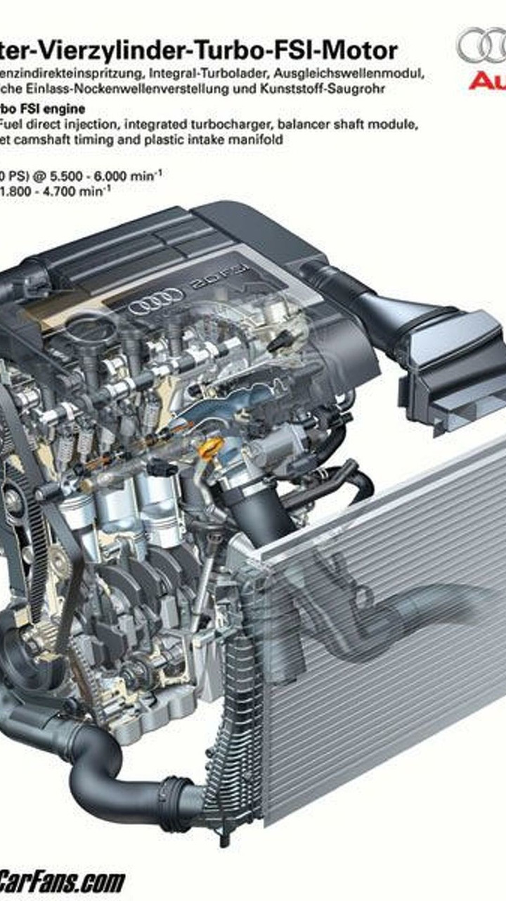 Audi 2.0 Turbo FSI engine cutaway