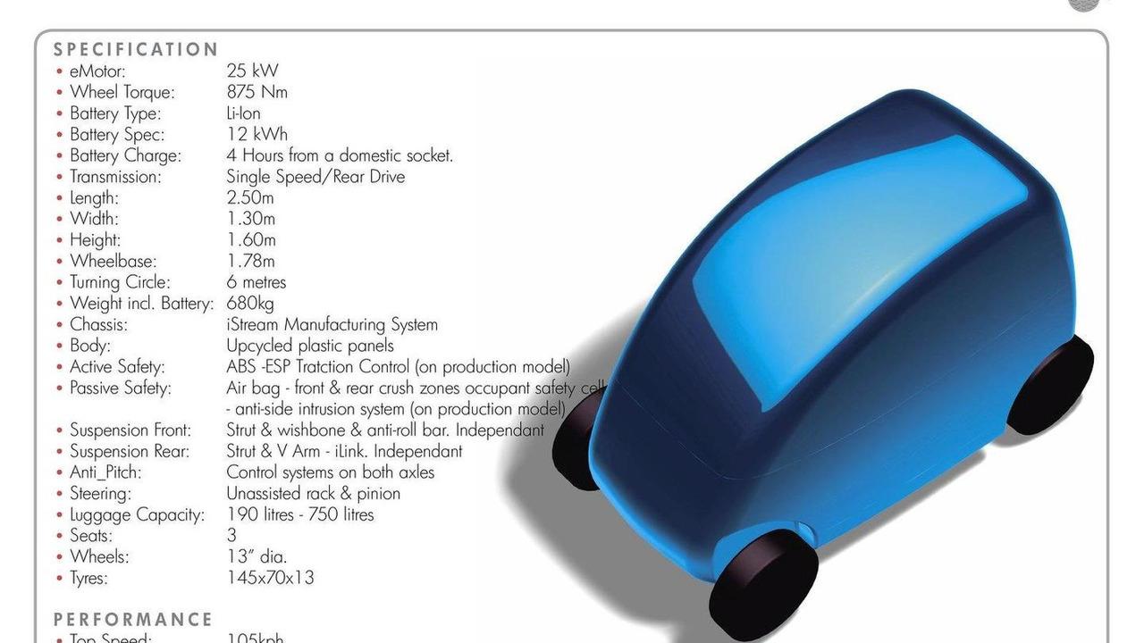 Gordon Murray Design T.27 wind RAC Future Car Challenge 08.11.2011
