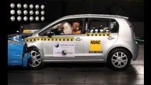 Latin NCAP anuncia regras mais rígidas para 2016; cinco estrelas só com ESP