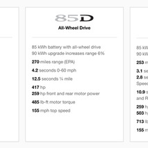 Tesla Owners Claim the P85D Doesn't Make All 691 Horsepower