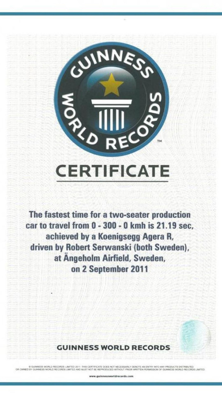 Guinness world record certificate template pasoevolist guinness world record certificate template 1betcityfo Images
