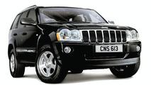 Jeep Grand Cherokee Predator Special Edition