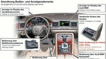 Audi Driver environment - Arrangement