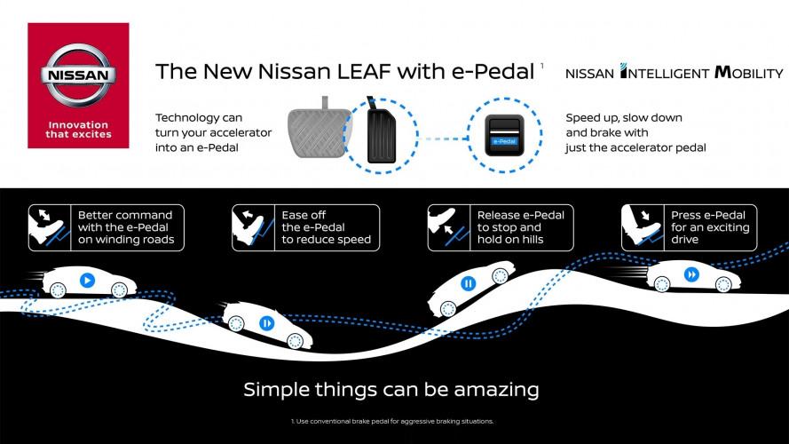 Nuova Nissan Leaf, un solo e-Pedal per accelerare e frenare