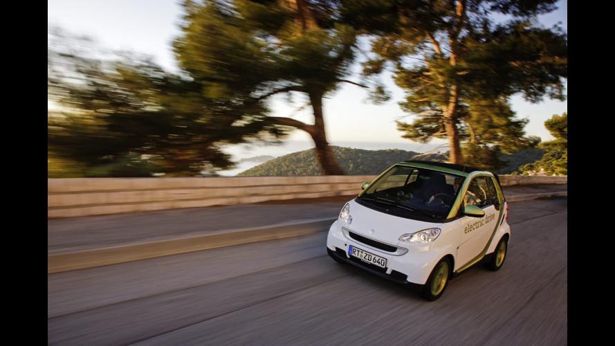 Renault-Nissan e Daimler: