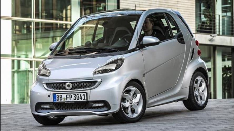 smart fortwo edition citybeam