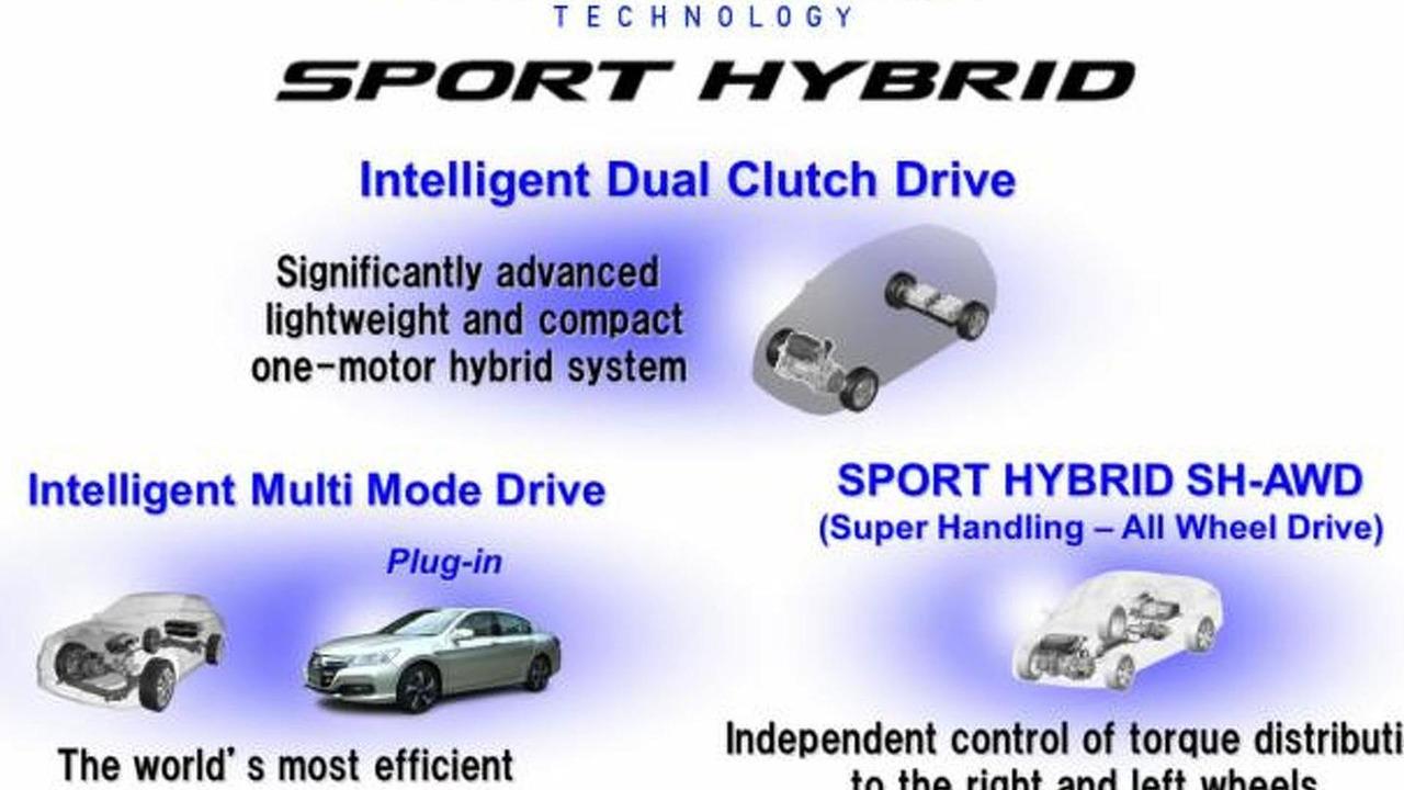 Honda Sport Hybrid Systems 12.11.2012