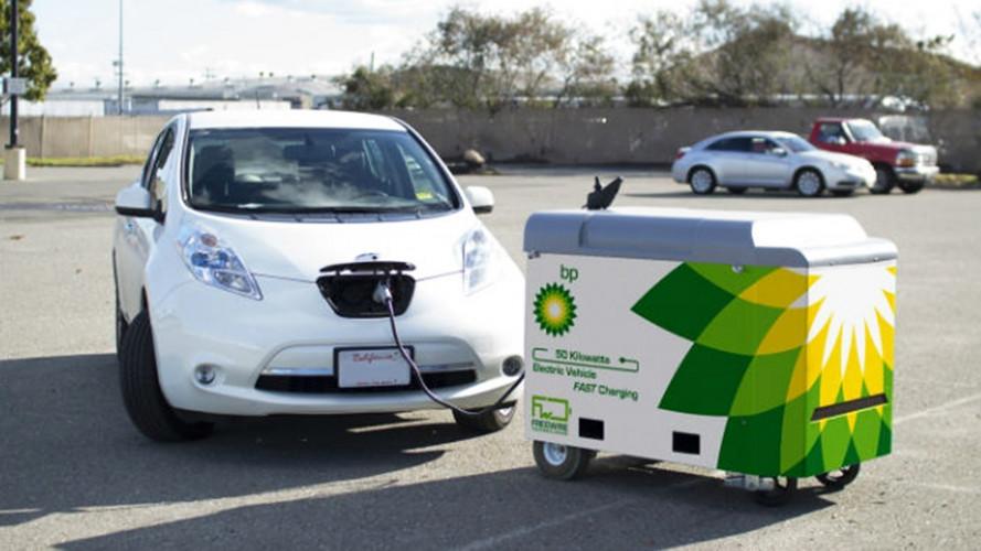 Colonnine per auto elettriche, spuntano le ruote