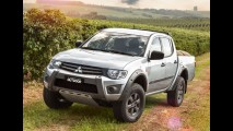 Vendas no varejo têm HR-V na frente do Ka e Toro colada na Hilux em março
