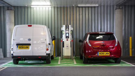 Ministers commit £1 billion to persuade you to go electric