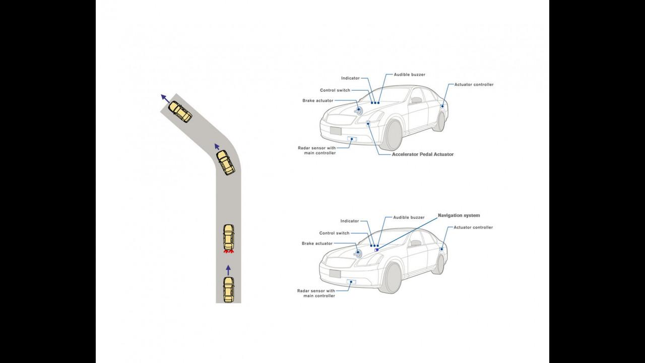 Nissan Distance Control Assist e Intelligent Cruise Control