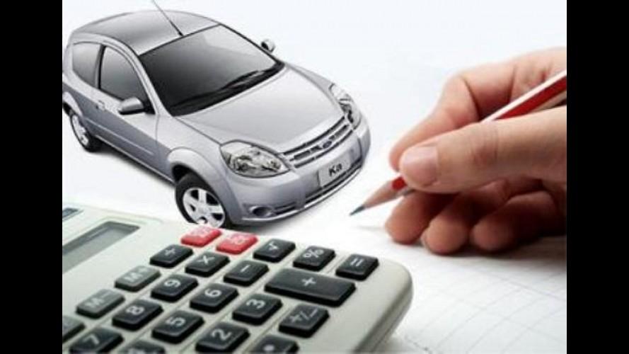 Aumento da inadimplência de financiamentos gera preocupação