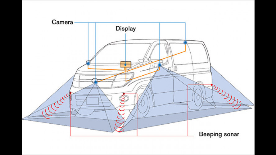 Weltpremiere: Nissan verbaut erstmals Rundumsicht-Monitor