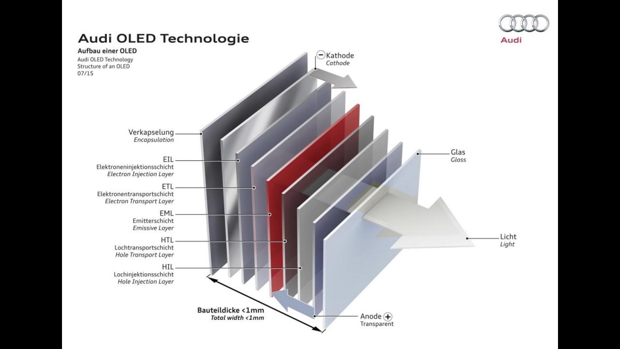 Audi vai apresentar tecnologia de iluminação Matrix OLED em setembro