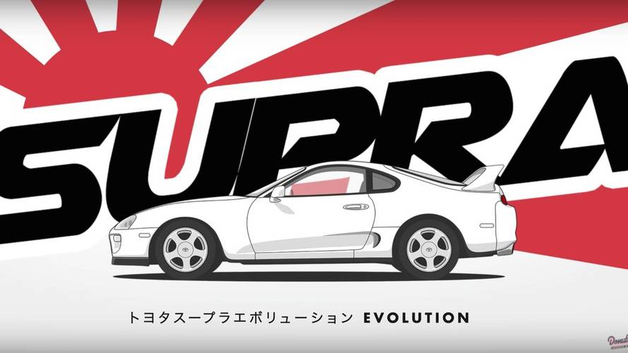 La evolución del Toyota Supra, en un minuto