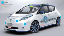 Nissan Intelligent Driving 2015
