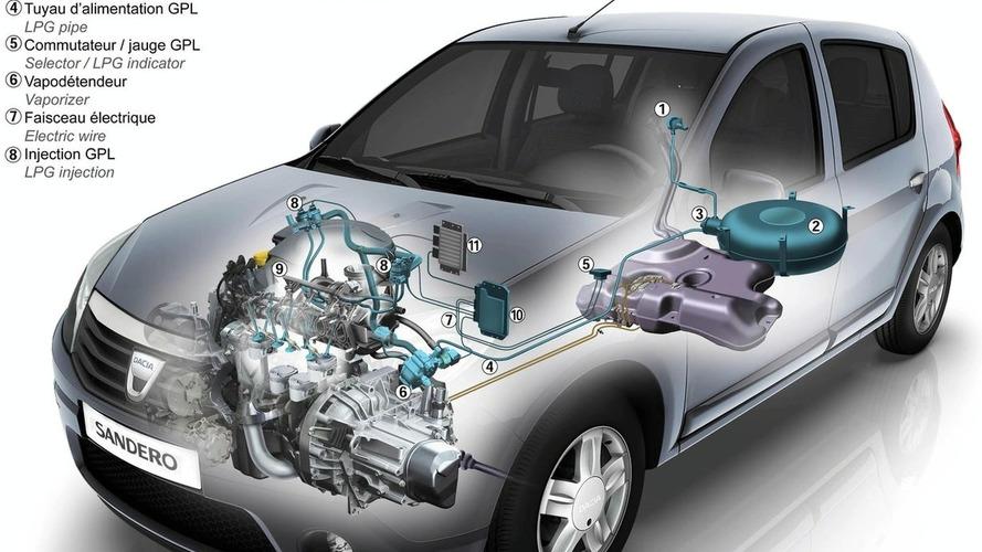 Renault-Dacia Launches Sandero 1.4 LPG in France at EUR 5,900
