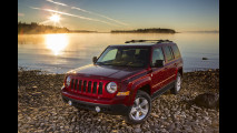 Jeep Patriot model year 2014