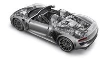 Porsche 918 Spyder production model
