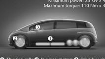 Toyota FINE-N Concept