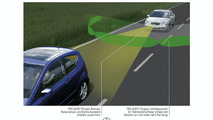Mercedes-Benz PRE-SAFE short range radar