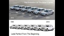 Para refletir: Evolução da BMW e Lada