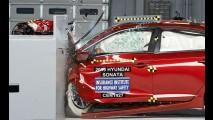 Sonata 2015 vai bem nos testes de impacto e ganha o Top Safety Pick Plus