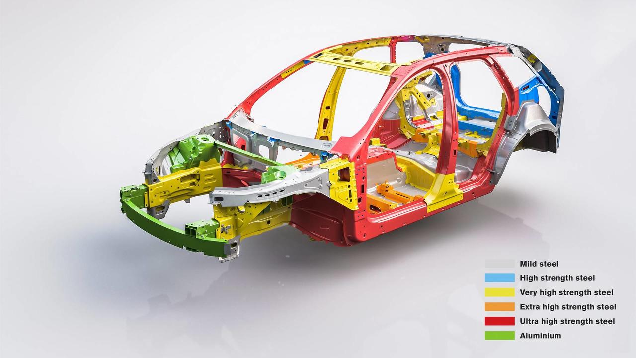 Volvo XC60 body structure