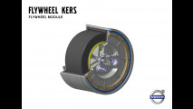 Volvo Flywheel KERS