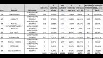 Monovolumes: Spin líder e Livina com pior resultado desde 2009 em maio