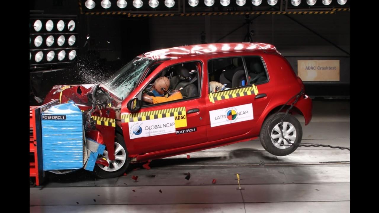 Após fiasco de Agile e Clio no Latin NCAP, Anfavea diz que carros brasileiros são seguros