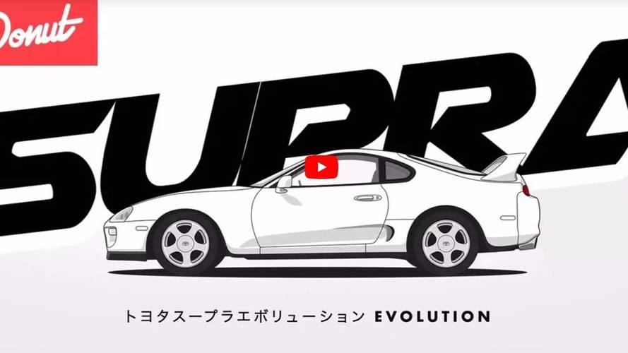 VIDÉO - L'évolution de la Toyota Supra en une minute