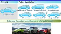 Mitsubishi New Stage 2016 business plan 07.11.2013