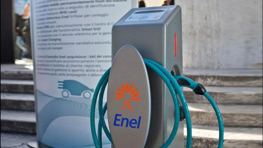 L'auto elettrica si ricarica nei distributori Eni