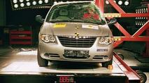 Chrysler Voyager RHD crash test