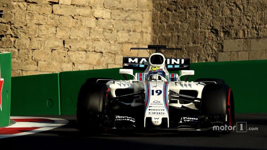 2017 F1 Azerbaijan Grand Prix – Qualifying Results